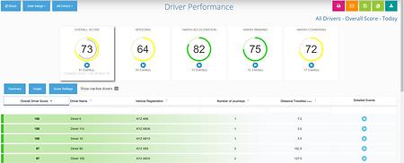 Kinesis driver behaviour.png