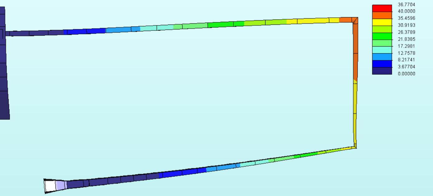 Max Deformation Analysis