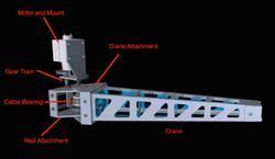 Wingbox Design