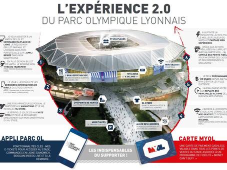 Parc Olympique Lyonnais - Brasserie, Commerces !