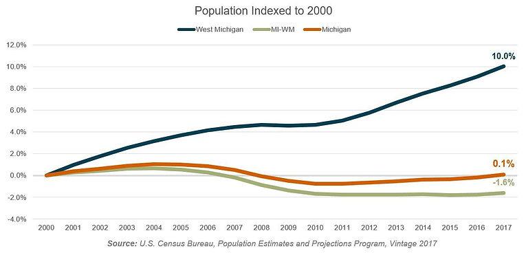 DataPoints_04-05-2018_population-change-