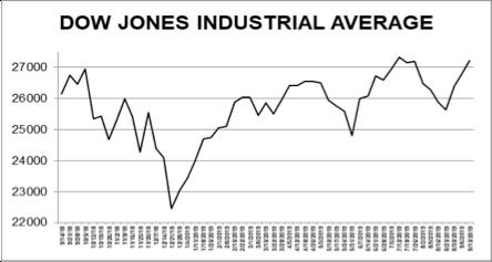 Ted Ohashi's Marijuana Stock Market Review & Outlook