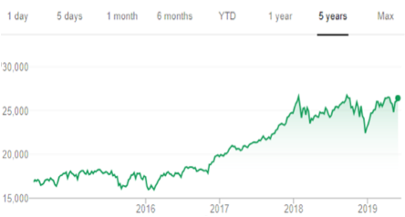 Why has Khiron (TSXV: KHRN) declined so far in price?