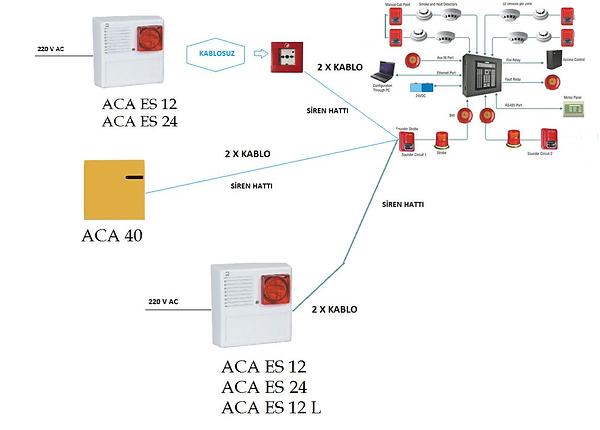 sesli ışıklı acil çıkışa yönlendirme sistemi bağlantı.png