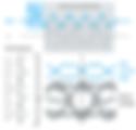 DDR3-data-eye-diagram-testing-5215-4733-