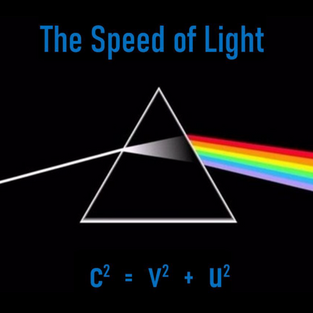 Is the Speed of Light Constant?