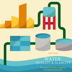 Water: Quality & Scarcity Unit Study