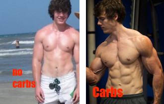 Chris Protein before and after carbs