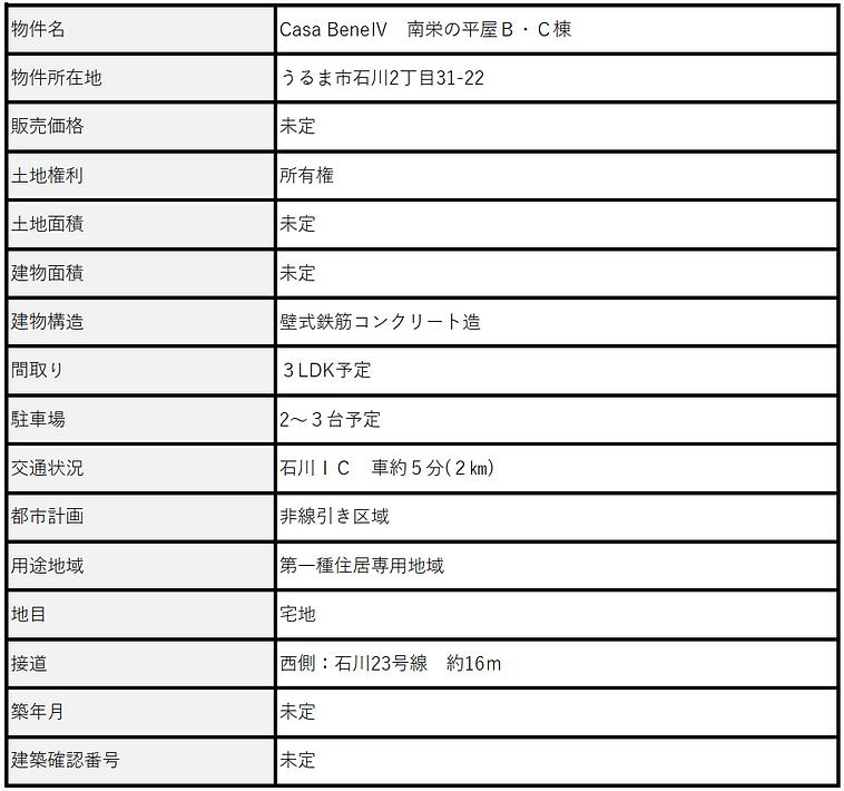 南栄BC棟 物件概要HP.PNG