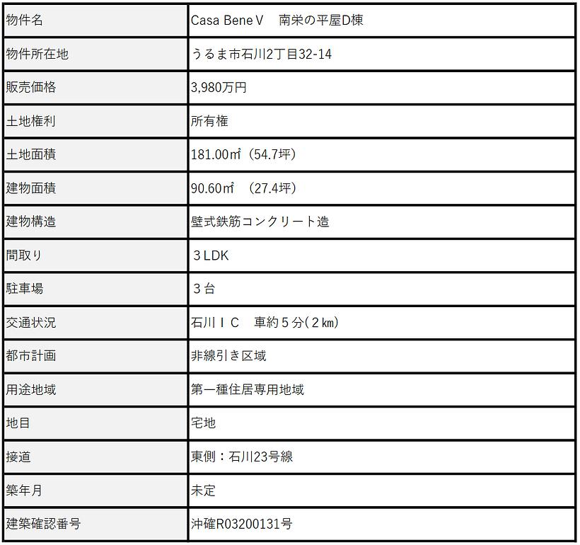 南栄D棟 物件概要 9・9.PNG