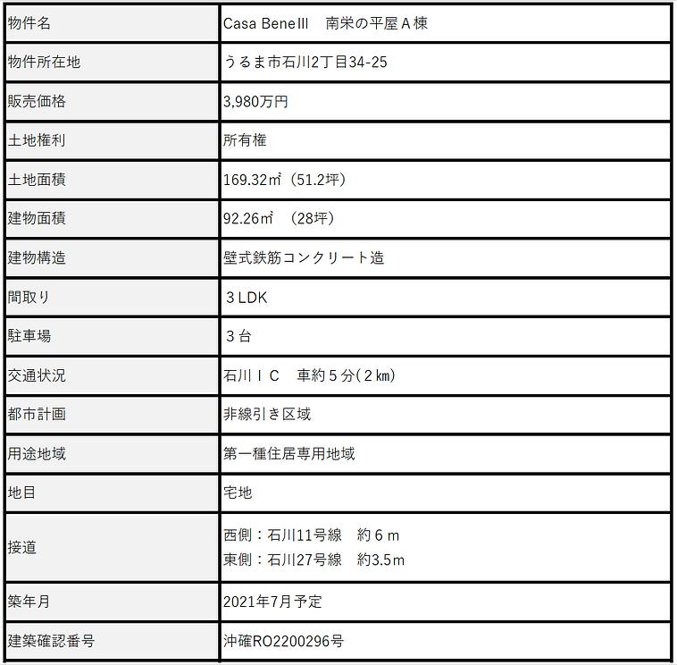 物件概要 南栄A棟 HP 3・3.PNG