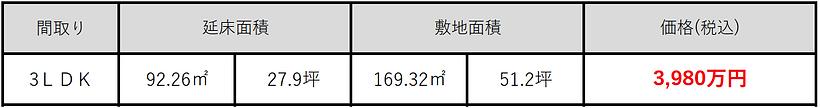 南栄A棟 価格 3・1.PNG