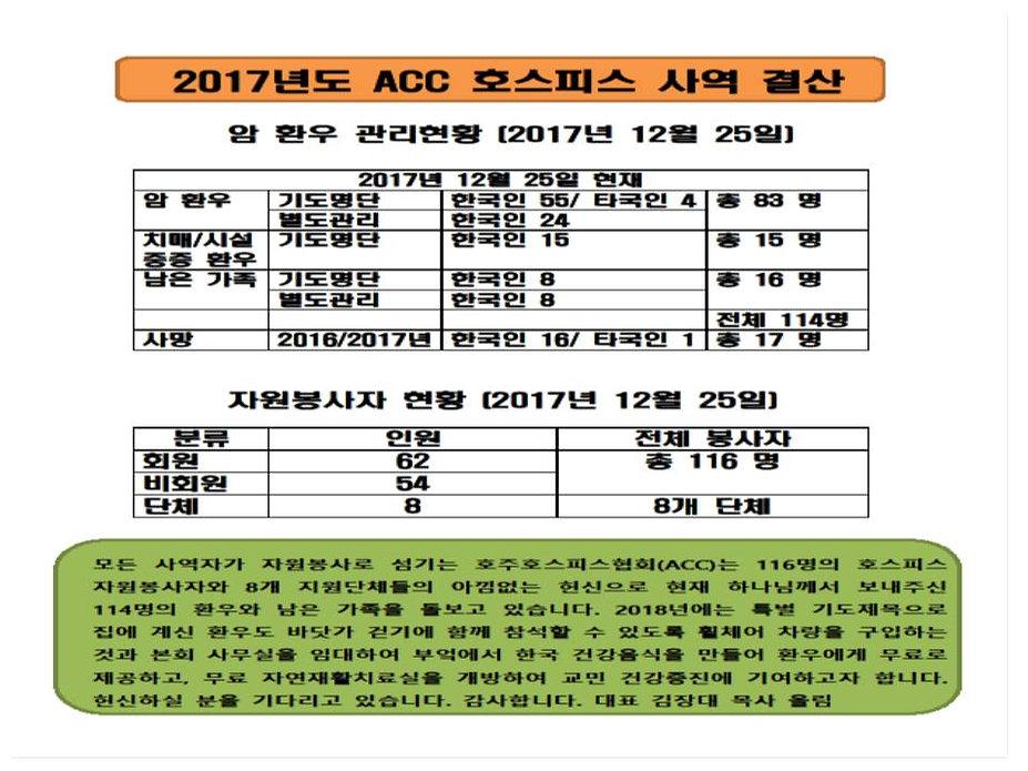 2017 ACC 호스피스 사역 결산.jpg