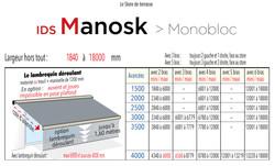 Doc store monobloc-3