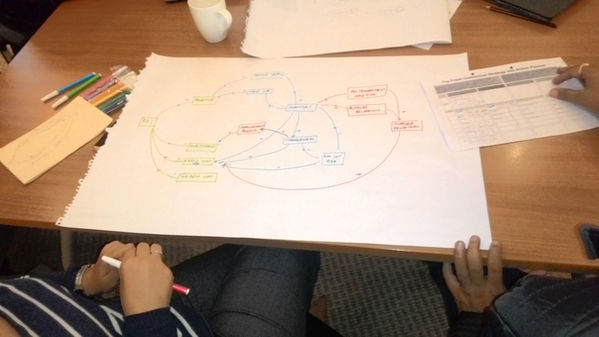 Supply Chain Training Program Brochure