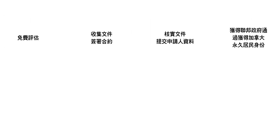 timeline-i-4.png