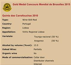 O Vinho Tinto Quinta das Carrafouchas 2010 ganha a medalha de Ouro no concurso mundial de Bruxelas