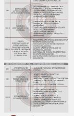 ATLÉTICO PARANAENSE E UNIVERSIDADE POSITIVO PROMOVEM SEMINÁRIO DE FUTEBOL