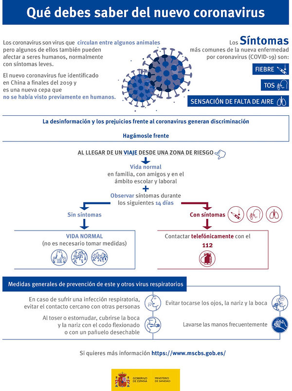 Infografia_nuevo_coronavirus-764x1024.jp