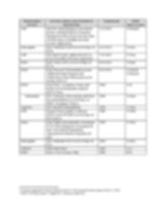 Process Schedule (002)_Page_3.jpg