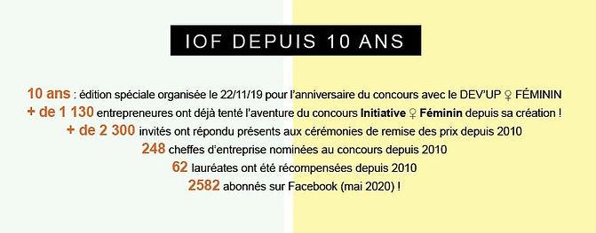 IOF depuis 10 ans.JPG