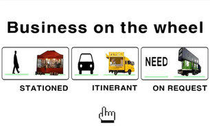 Video: Business on the wheel