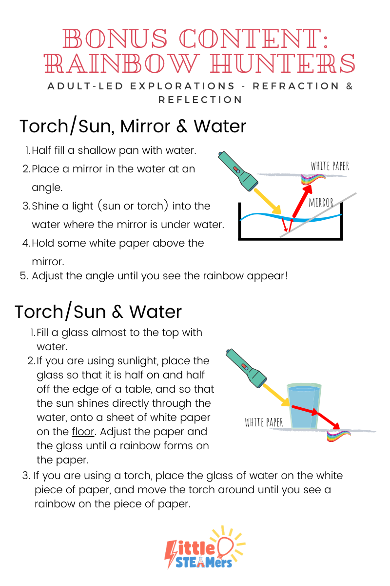 Instructions on seeing mirrors