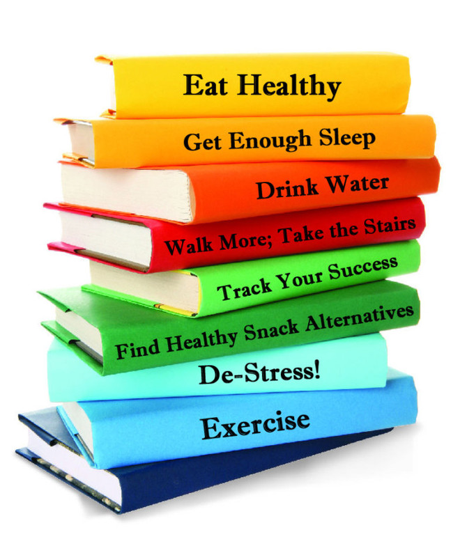 3 Strategies for Creating Healthy Habits