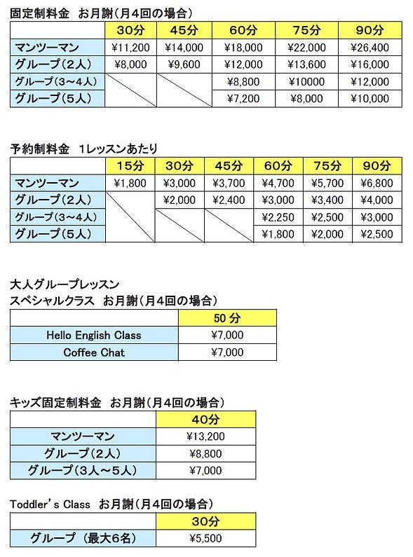 箕面の英会話スクールの料金表