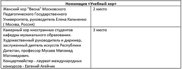 результаты4.png