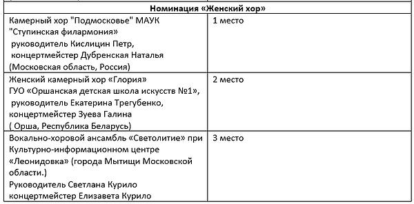 результаты2.png