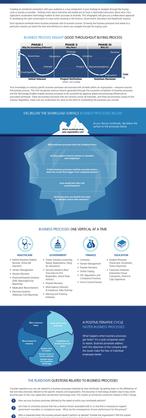 Harnessing Big Data Infographic