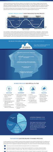 Harnessing Big Data Infographic