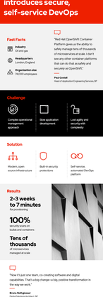 Security Workloads Infographic