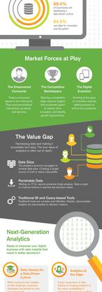Digital Transformation in Analytics Infographic