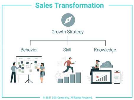 What is Sales Transformation?