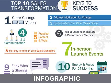 Sales Transformation: 10 Keys to Success