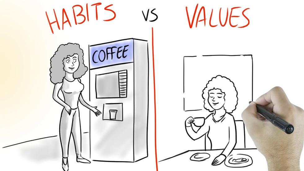 Illustrates how smart spending habits can help achieve goals.
