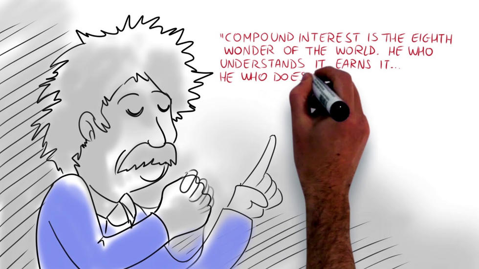 The benefits of compounding are shown in this video.