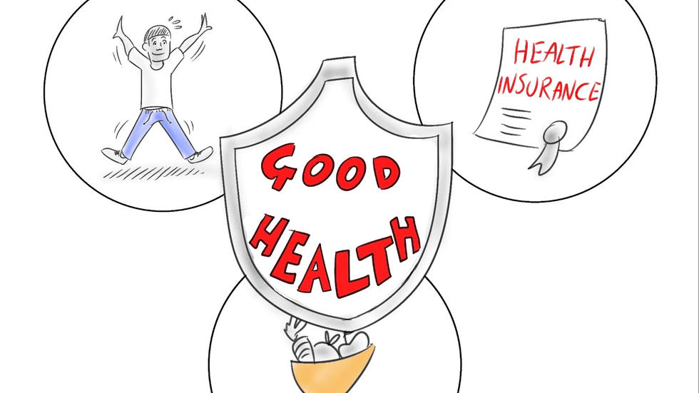 Animation showing the benefits of investing in your health