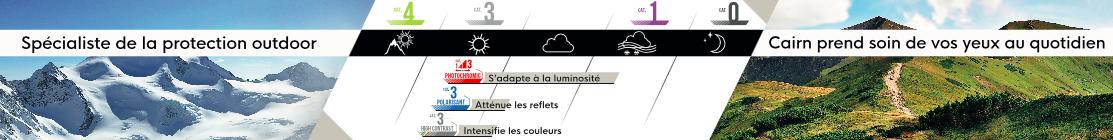 Guide de choix solaire 2