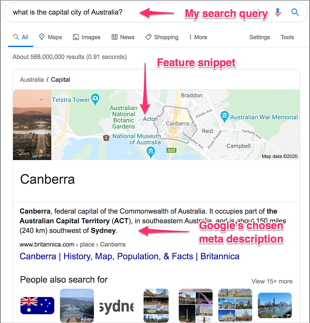Example of Google's feature snippet, search query and meta description