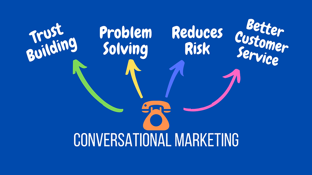 conversational marketing infographic