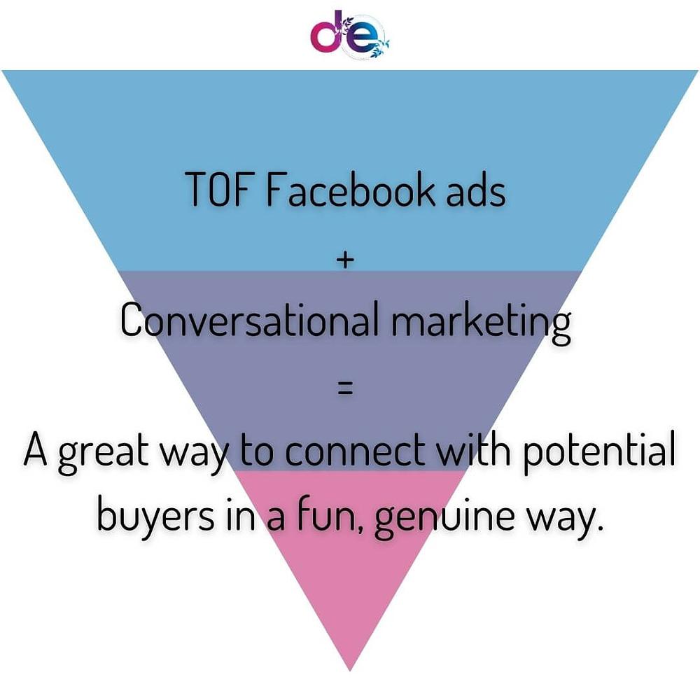 Conversational marketing for Facebook