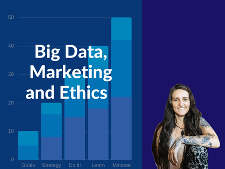 Big Data, Marketing and Ethics