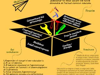 Nova formació: Eines per als educadors i educadores del segle XXI