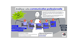 B YOURSELF communication professionnelle