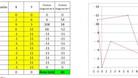 Cálculo de áreas de polígonos irregulares através de método prático (Gauss) - Planilha Excel