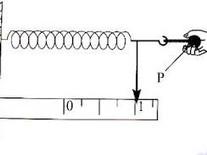 Dinâmica de Máquinas e Vibrações