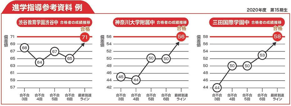 グラフ15th.jpg